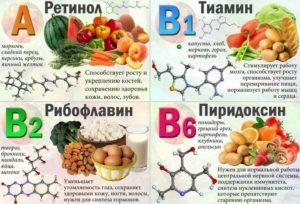 Выпадение волос и недостаток витамина B